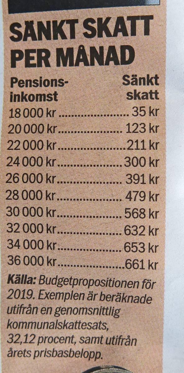 Skattetabell 30 2020