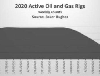 Högt spel om priset på oljan – del 2